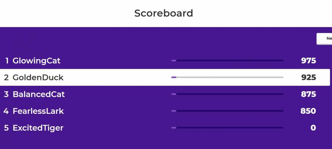 Сесія у формі гри: Для оцінювання студентів математики використовують вікторину